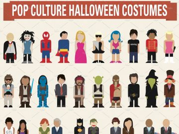 Pop Culture Halloween Costumes